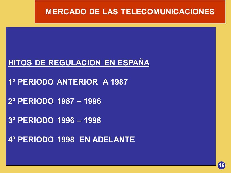HITOS DE REGULACION EN ESPAÑA 1º PERIODO ANTERIOR A 1987