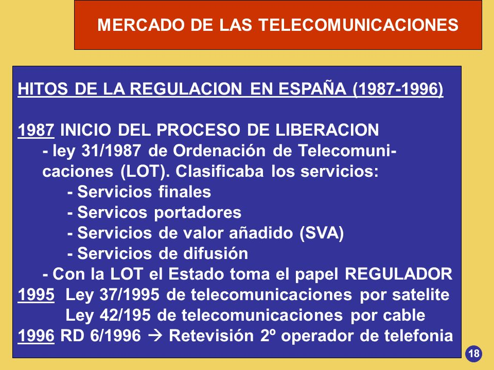 HITOS DE LA REGULACION EN ESPAÑA (1987-1996)