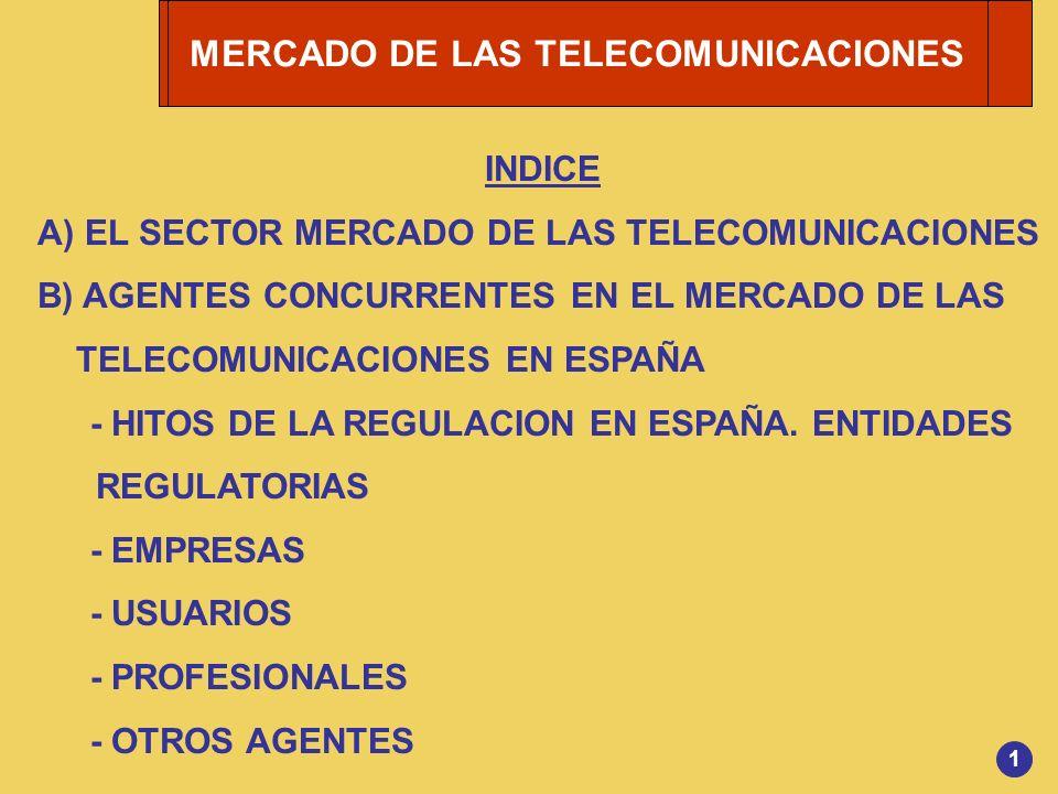 MERCADO DE LAS TELECOMUNICACIONES