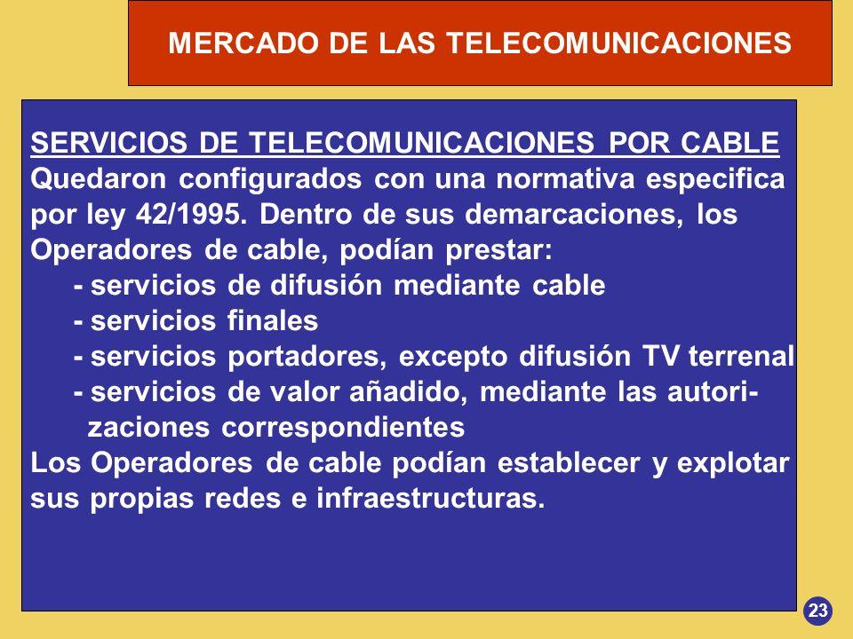 SERVICIOS DE TELECOMUNICACIONES POR CABLE
