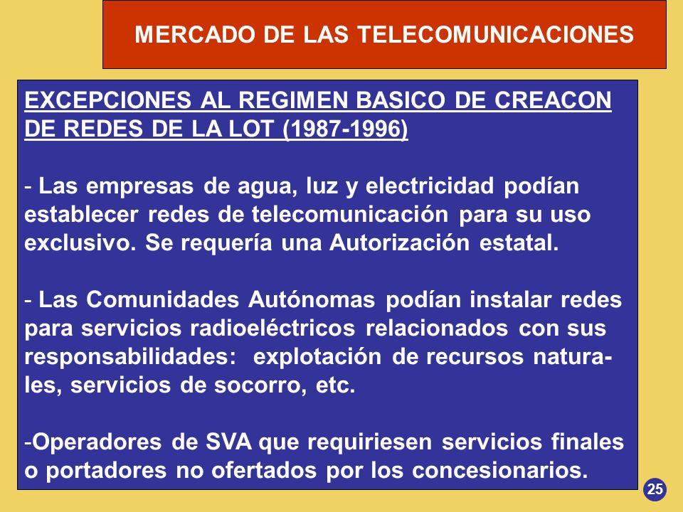 EXCEPCIONES AL REGIMEN BASICO DE CREACON