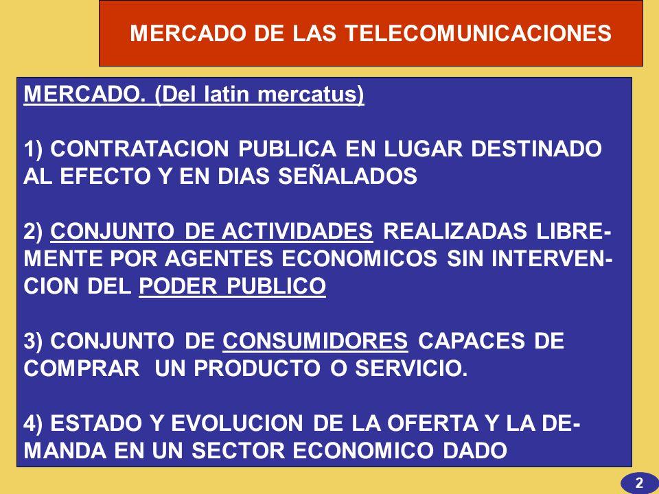 MERCADO. (Del latin mercatus)