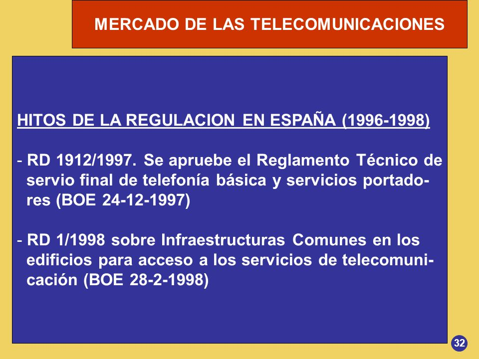 HITOS DE LA REGULACION EN ESPAÑA (1996-1998)