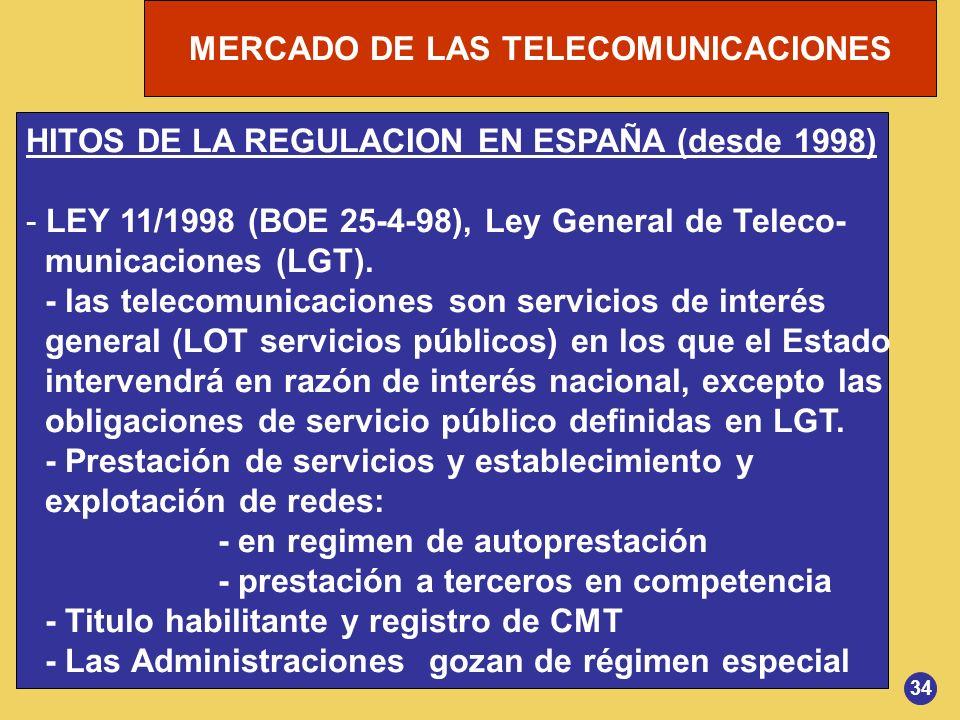 HITOS DE LA REGULACION EN ESPAÑA (desde 1998)