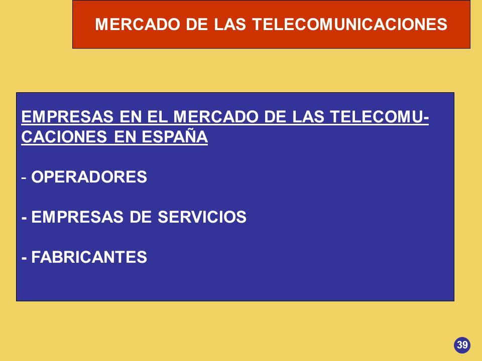 EMPRESAS EN EL MERCADO DE LAS TELECOMU- CACIONES EN ESPAÑA OPERADORES