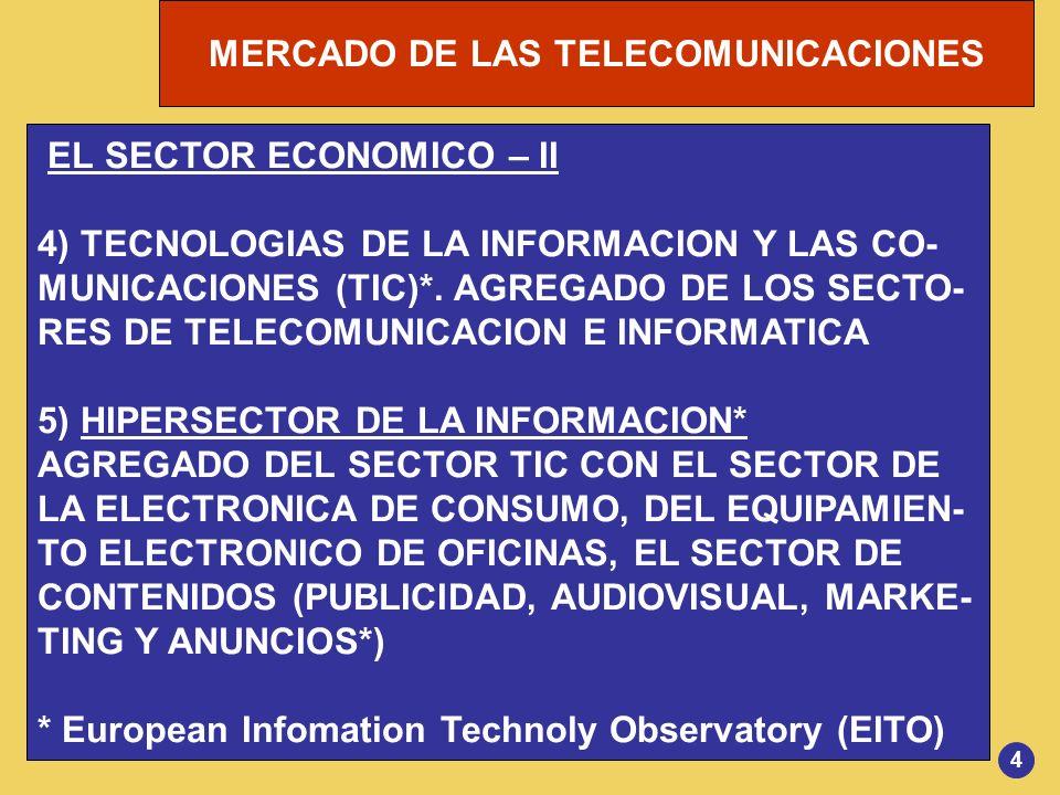 EL SECTOR ECONOMICO – II 4) TECNOLOGIAS DE LA INFORMACION Y LAS CO-