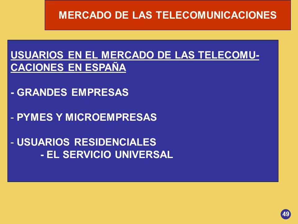 USUARIOS EN EL MERCADO DE LAS TELECOMU- CACIONES EN ESPAÑA