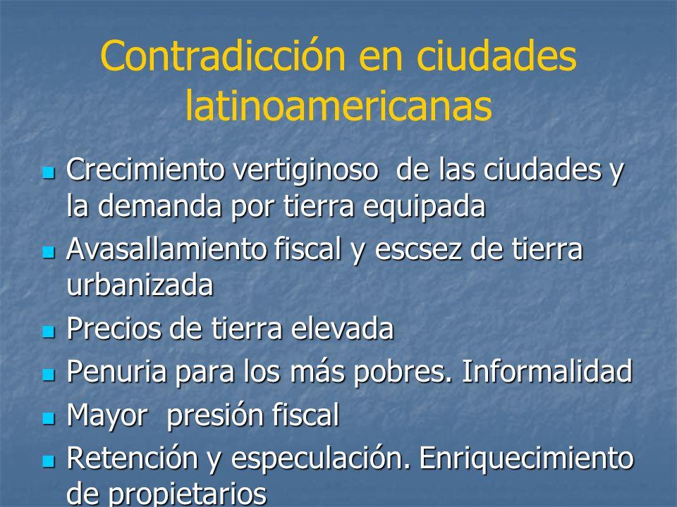 Contradicción en ciudades latinoamericanas