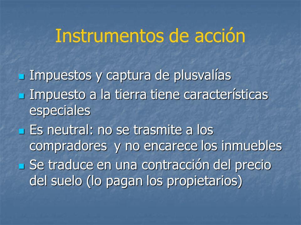 Instrumentos de acción