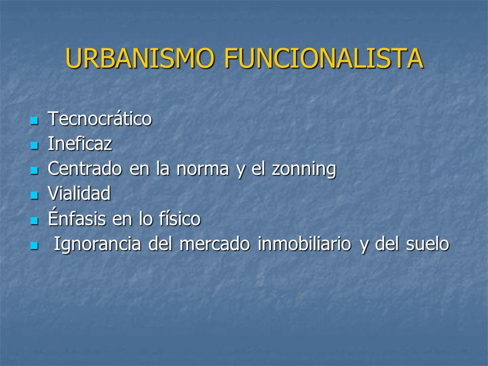 URBANISMO FUNCIONALISTA