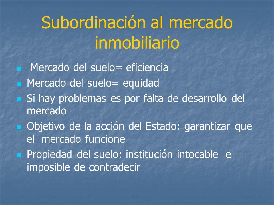 Subordinación al mercado inmobiliario