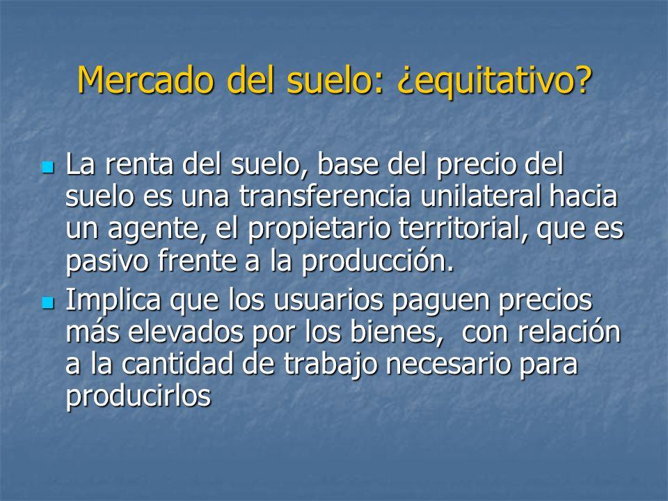 Mercado del suelo: ¿equitativo