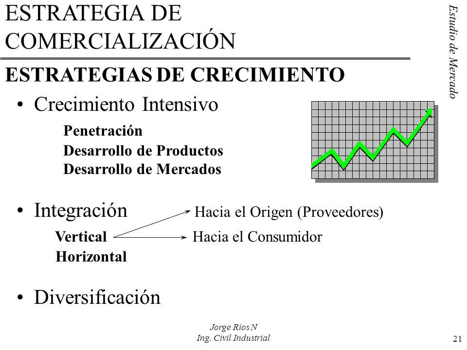 ESTRATEGIA DE COMERCIALIZACIÓN