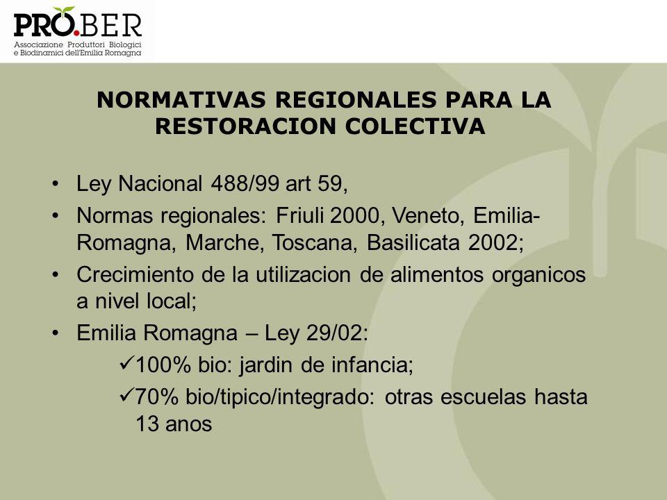 NORMATIVAS REGIONALES PARA LA RESTORACION COLECTIVA