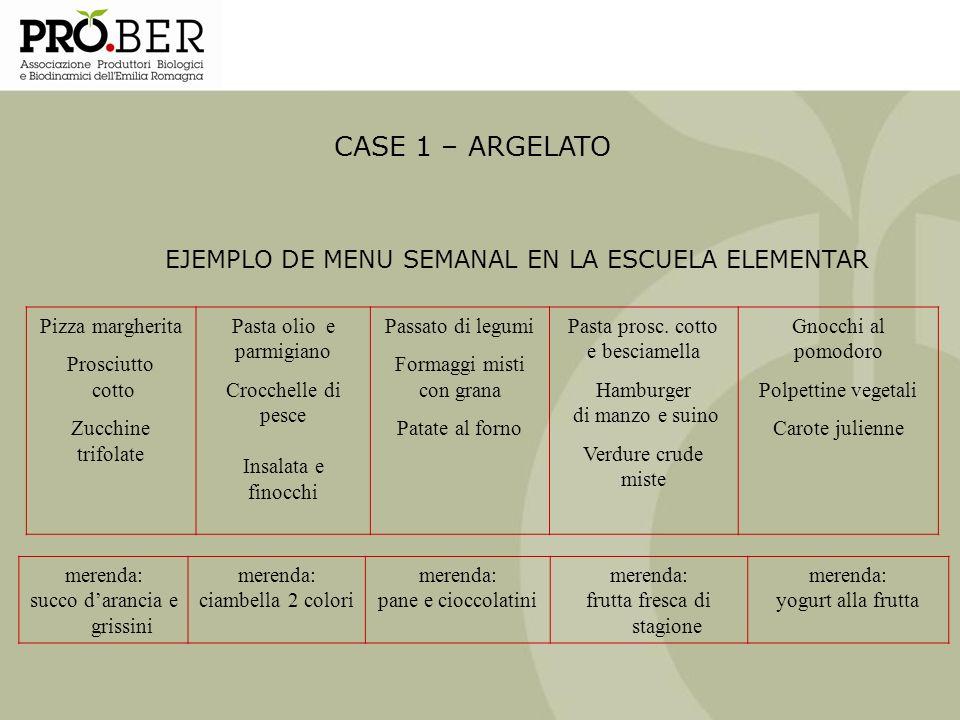 CASE 1 – ARGELATO EJEMPLO DE MENU SEMANAL EN LA ESCUELA ELEMENTAR