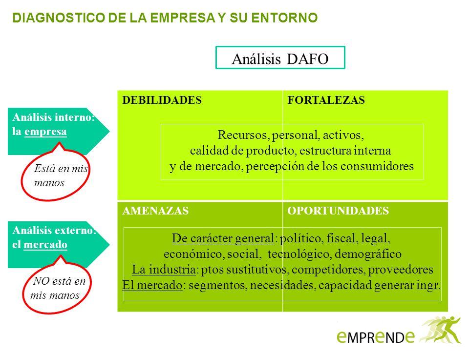 Análisis DAFO DIAGNOSTICO DE LA EMPRESA Y SU ENTORNO
