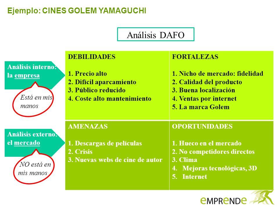 Análisis DAFO Ejemplo: CINES GOLEM YAMAGUCHI