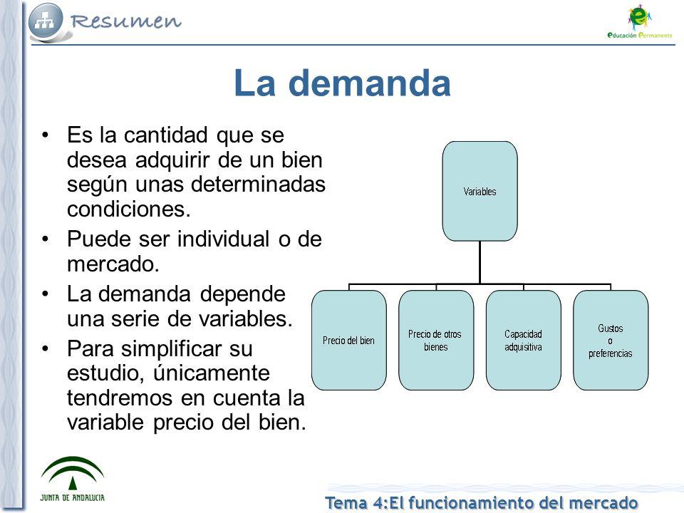 La demanda Es la cantidad que se desea adquirir de un bien según unas determinadas condiciones. Puede ser individual o de mercado.