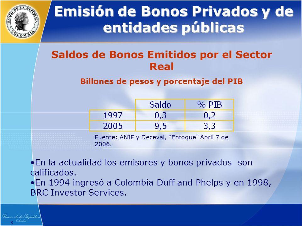 Emisión de Bonos Privados y de entidades públicas
