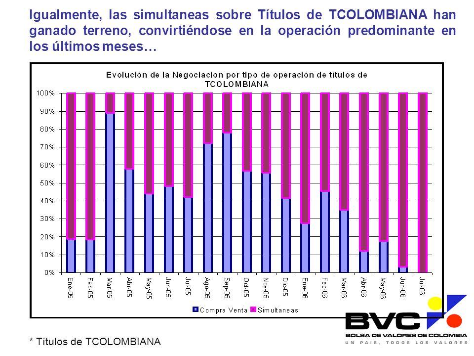 * Títulos de TCOLOMBIANA