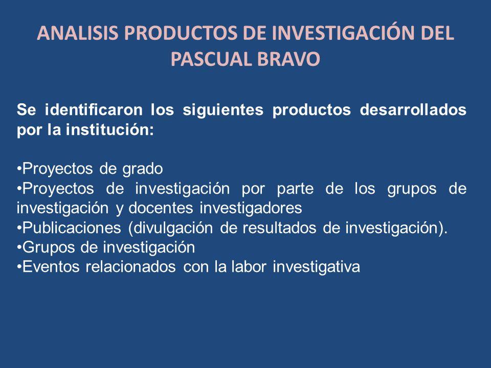 ANALISIS PRODUCTOS DE INVESTIGACIÓN DEL PASCUAL BRAVO