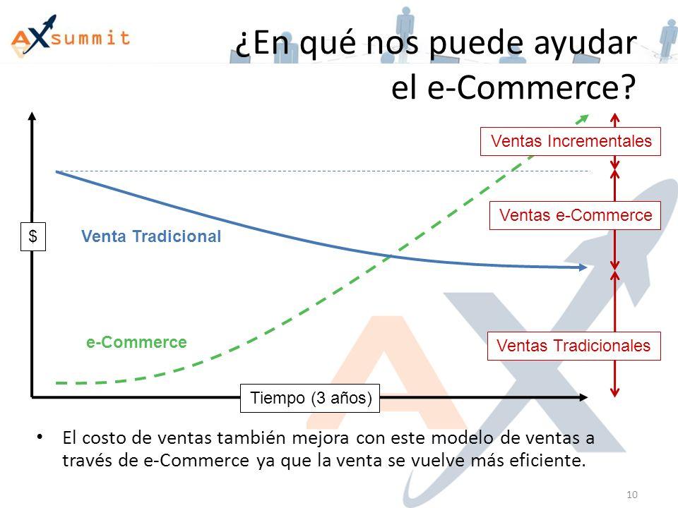 ¿En qué nos puede ayudar el e-Commerce