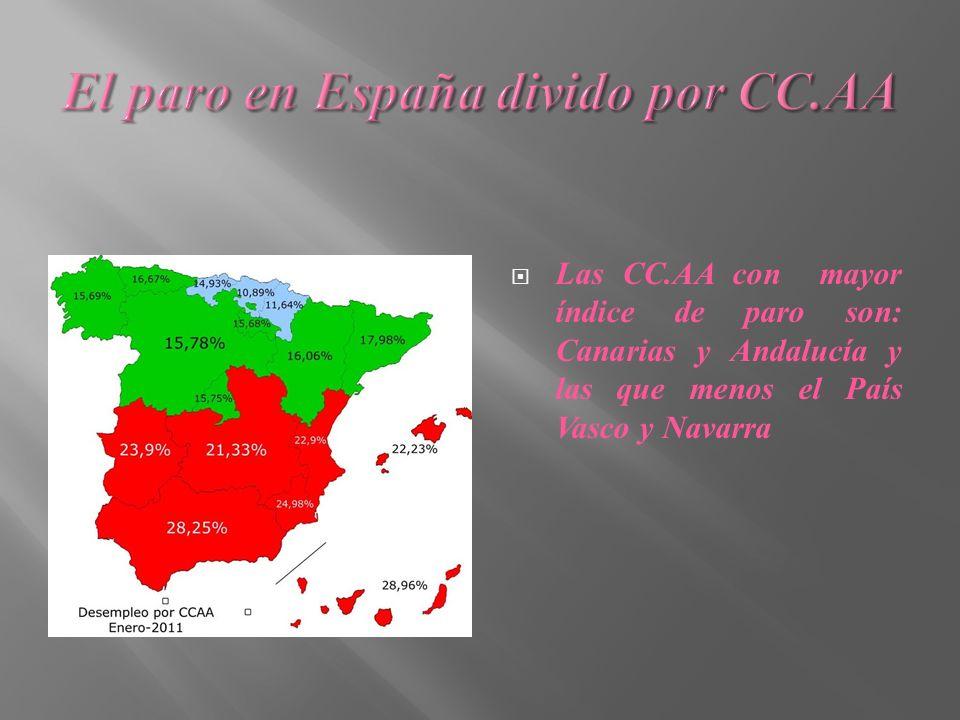 El paro en España divido por CC.AA