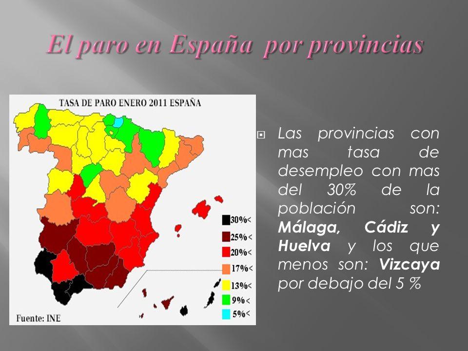 El paro en España por provincias