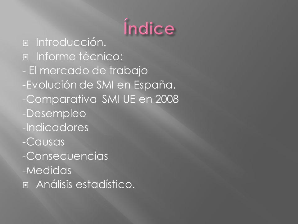 Índice Introducción. Informe técnico: - El mercado de trabajo