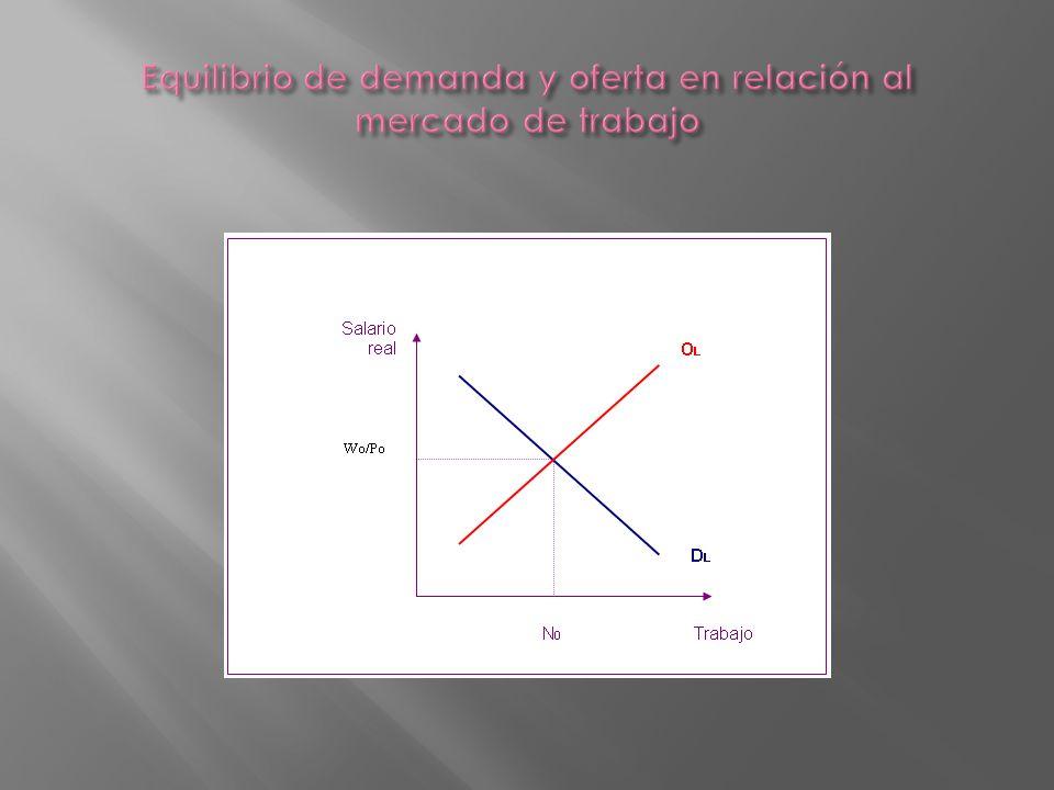 Equilibrio de demanda y oferta en relación al mercado de trabajo