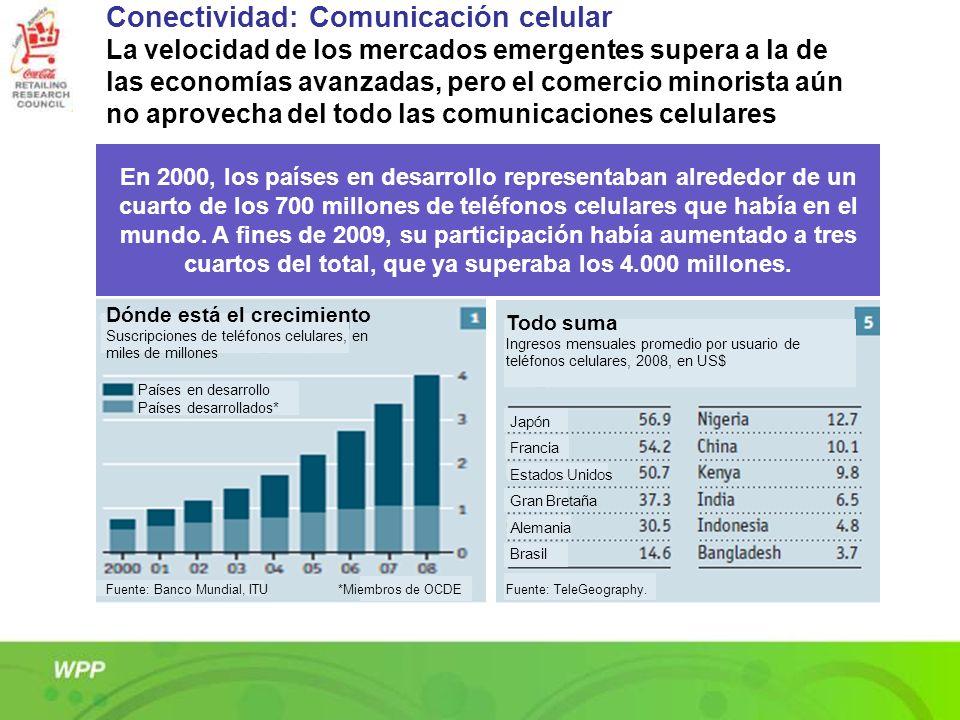 Conectividad: Comunicación celular La velocidad de los mercados emergentes supera a la de las economías avanzadas, pero el comercio minorista aún no aprovecha del todo las comunicaciones celulares