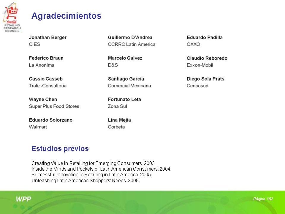 Studies Agradecimientos Estudios previos