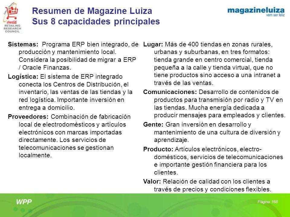 Resumen de Magazine Luiza Sus 8 capacidades principales