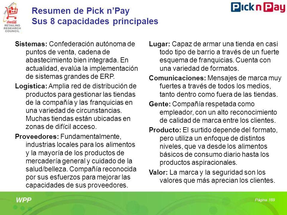 Resumen de Pick n'Pay Sus 8 capacidades principales