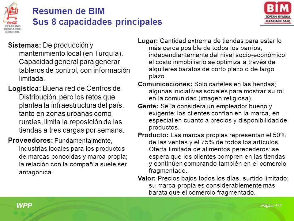 Resumen de BIM Sus 8 capacidades principales