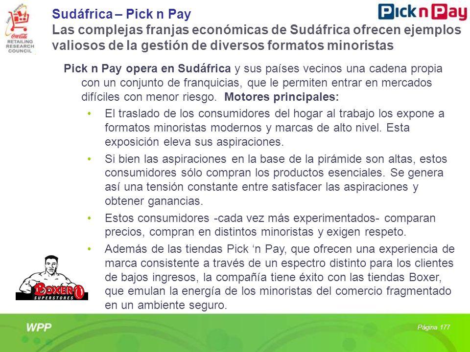 Sudáfrica – Pick n Pay Las complejas franjas económicas de Sudáfrica ofrecen ejemplos valiosos de la gestión de diversos formatos minoristas