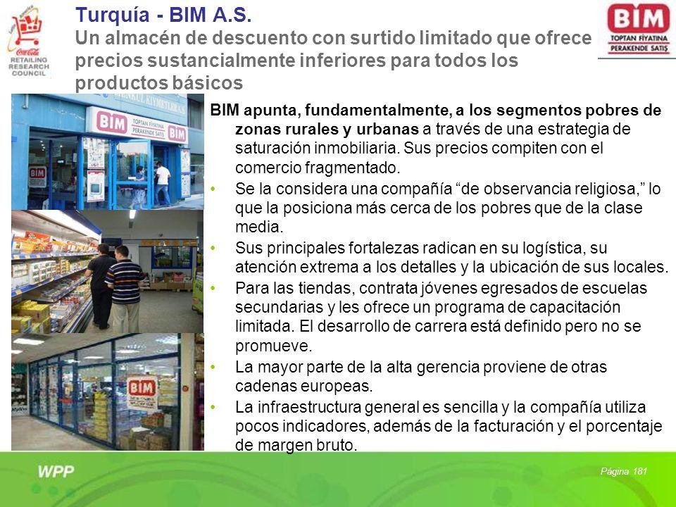 Turquía - BIM A.S. Un almacén de descuento con surtido limitado que ofrece precios sustancialmente inferiores para todos los productos básicos