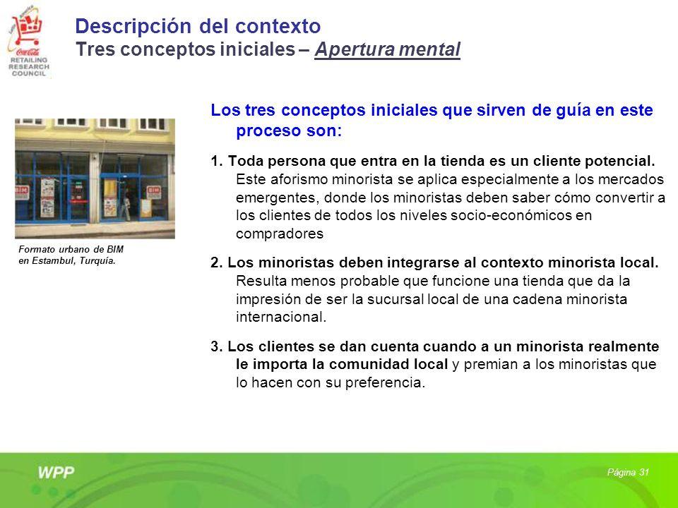Descripción del contexto Tres conceptos iniciales – Apertura mental