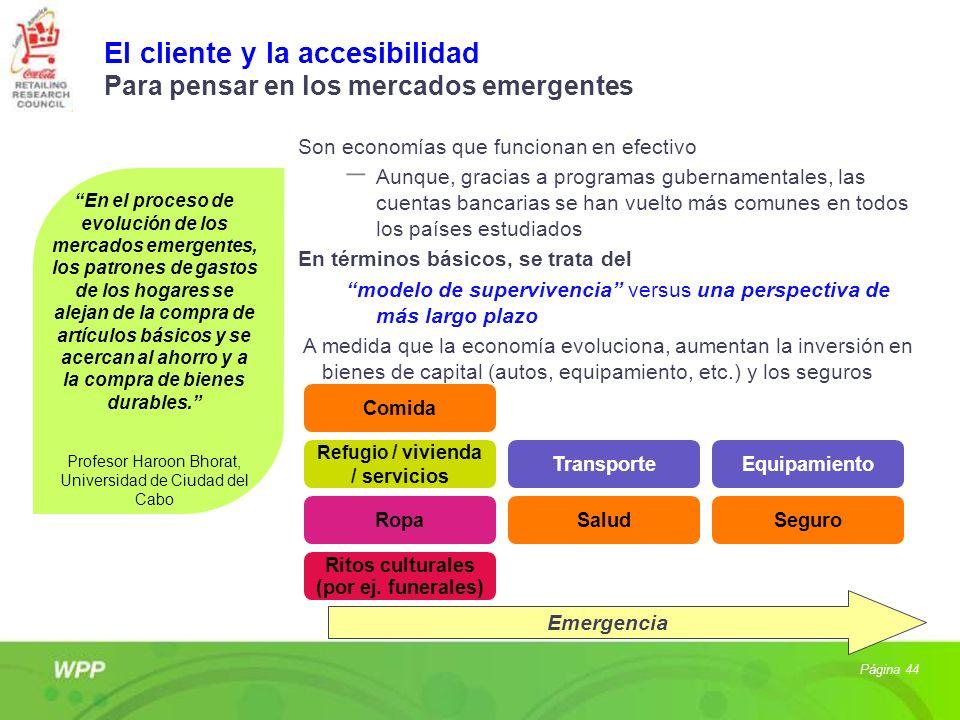 Refugio / vivienda / servicios