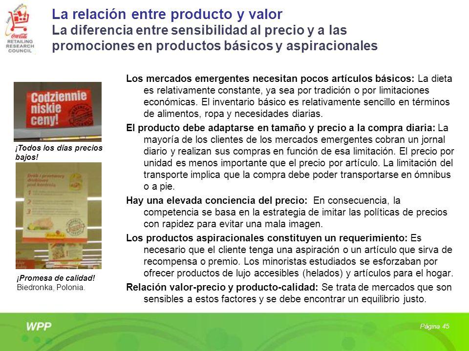 La relación entre producto y valor La diferencia entre sensibilidad al precio y a las promociones en productos básicos y aspiracionales