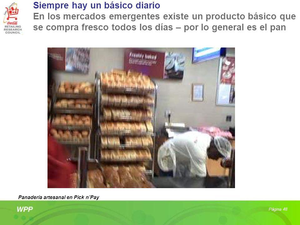 Siempre hay un básico diario En los mercados emergentes existe un producto básico que se compra fresco todos los días – por lo general es el pan