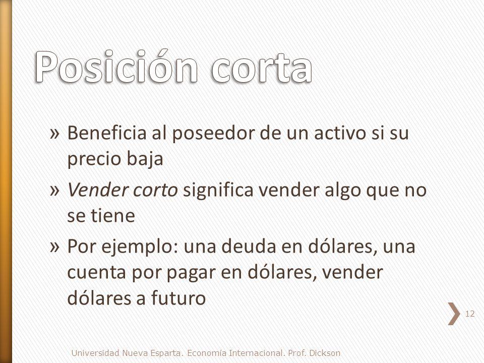 Posición corta Beneficia al poseedor de un activo si su precio baja