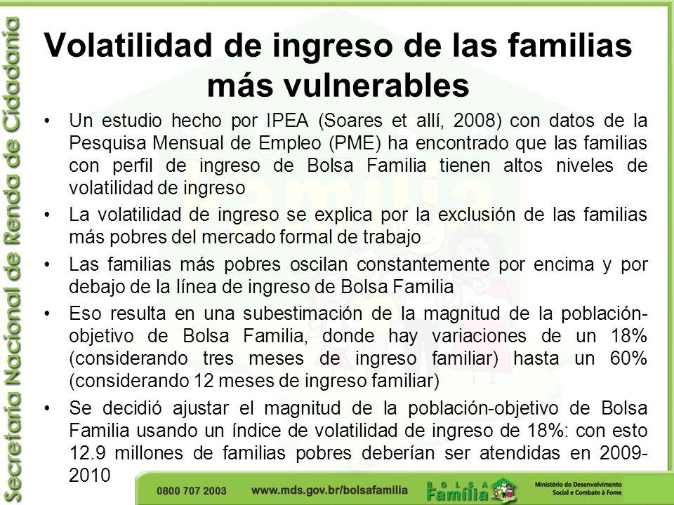 Volatilidad de ingreso de las familias más vulnerables