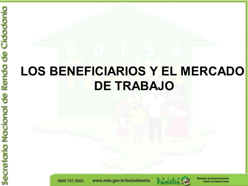 LOS BENEFICIARIOS Y EL MERCADO
