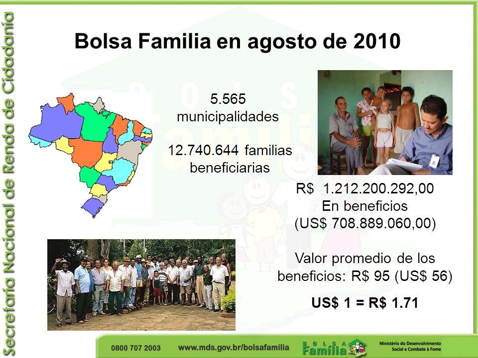 Bolsa Familia en agosto de 2010