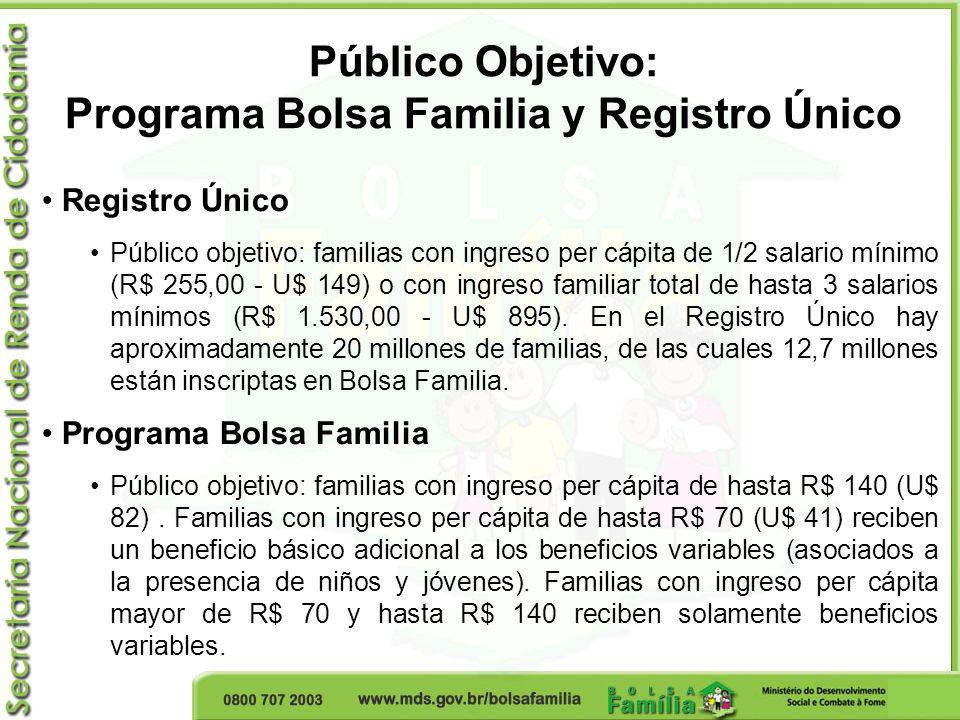 Programa Bolsa Familia y Registro Único