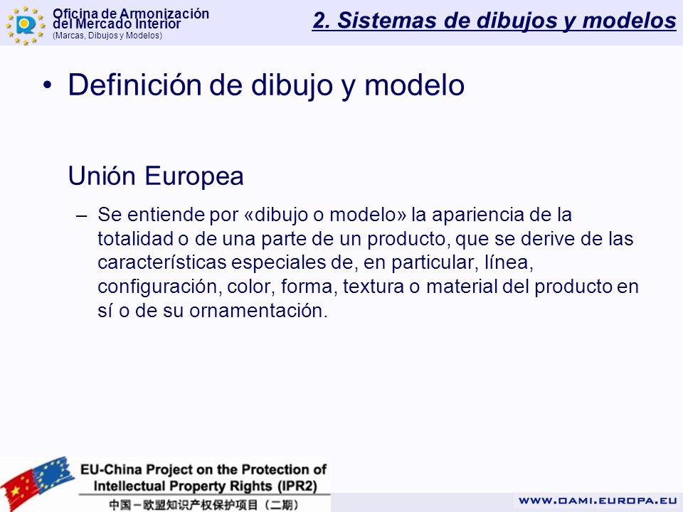 2. Sistemas de dibujos y modelos
