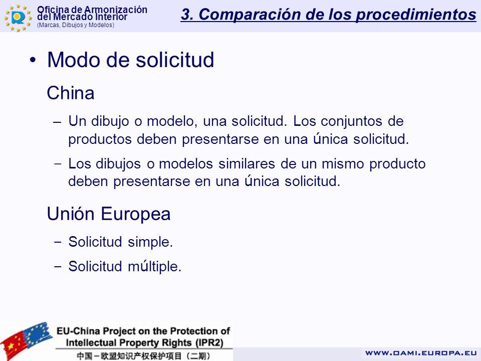 3. Comparación de los procedimientos