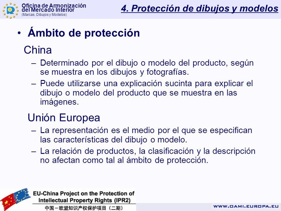 4. Protección de dibujos y modelos