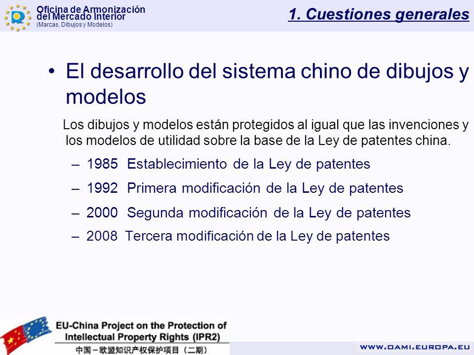 El desarrollo del sistema chino de dibujos y modelos